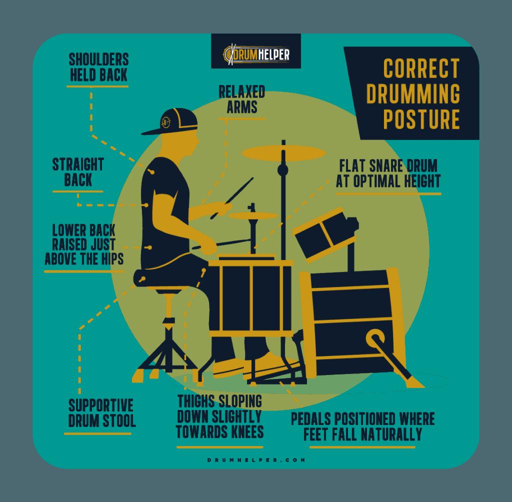 Correct Drumming Posture