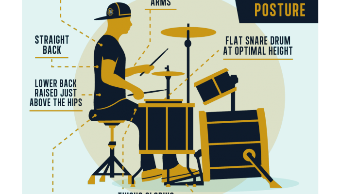 How to Ensure Correct Drumming Posture!