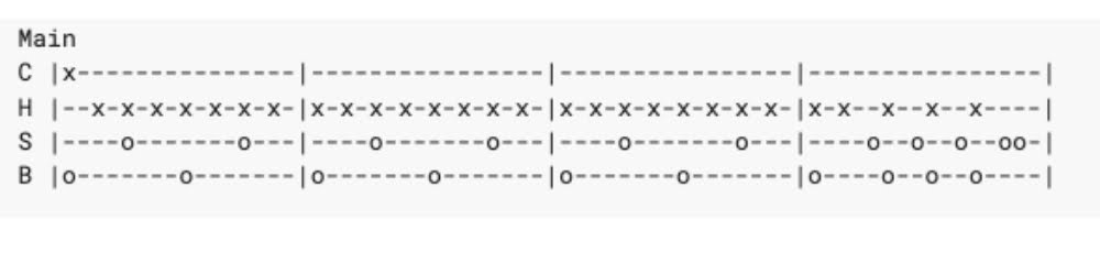 old school drum tab