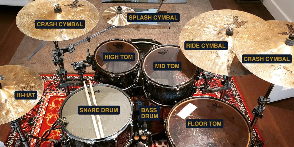 parts of a drum set